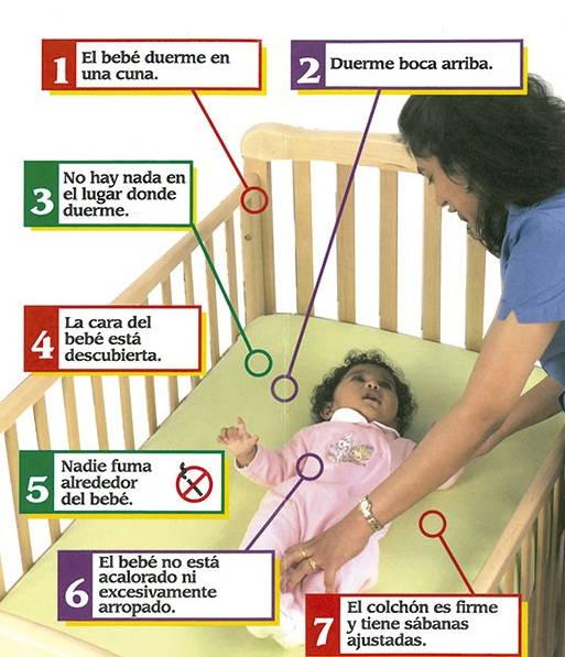Como-acostar-al-bebe-adecuadamente-y-sin-problemas-lmsl-cuidados-del-bebe-prevencion-bienestar-de-bebe-6