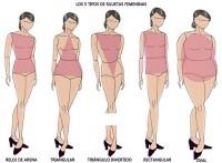 Cómo-vestir-ropa-cuerpo-outfits