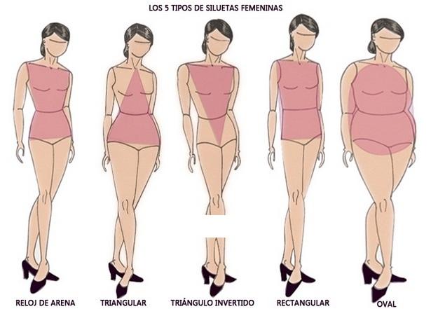 Cómo Vestir Ropa Según Tu Forma Del Cuerpo