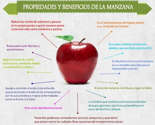 manzana-y-sus-propiedades-beneficiosas-para-la-salud-frutas-enfermedades-del-corazon-consumo-5